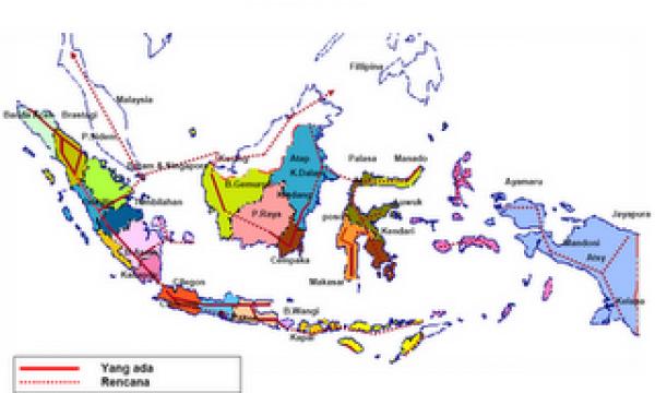 Electricity Company Indonesia