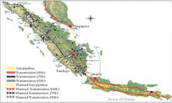 Indonesia S Pln To Bid 2 18b Sumatra Java Grid Asian Power